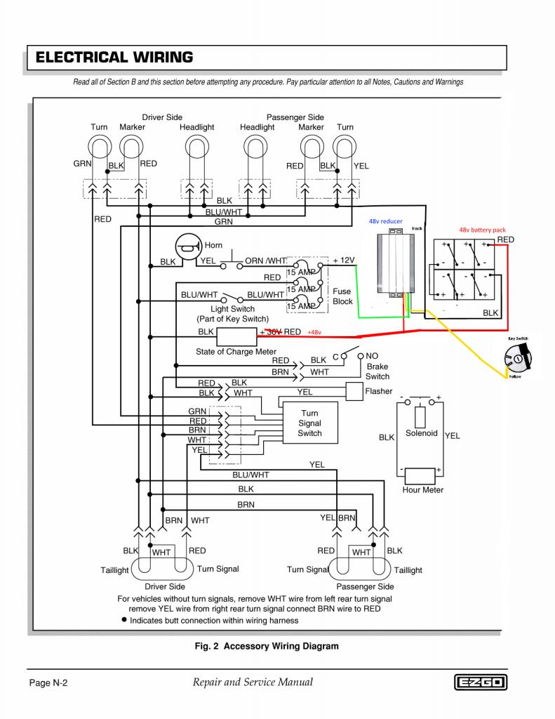 Wondrous Ezgo Rxv 48V Wiring Wiring Diagrams Wiring Cloud Xortanetembamohammedshrineorg