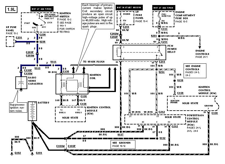 DIAGRAM] 1996 Ford F800 Wiring Diagram - Hvac Capacitor Wiring Symbol List  cortex.mon1erinstrument.frmon1erinstrument.fr