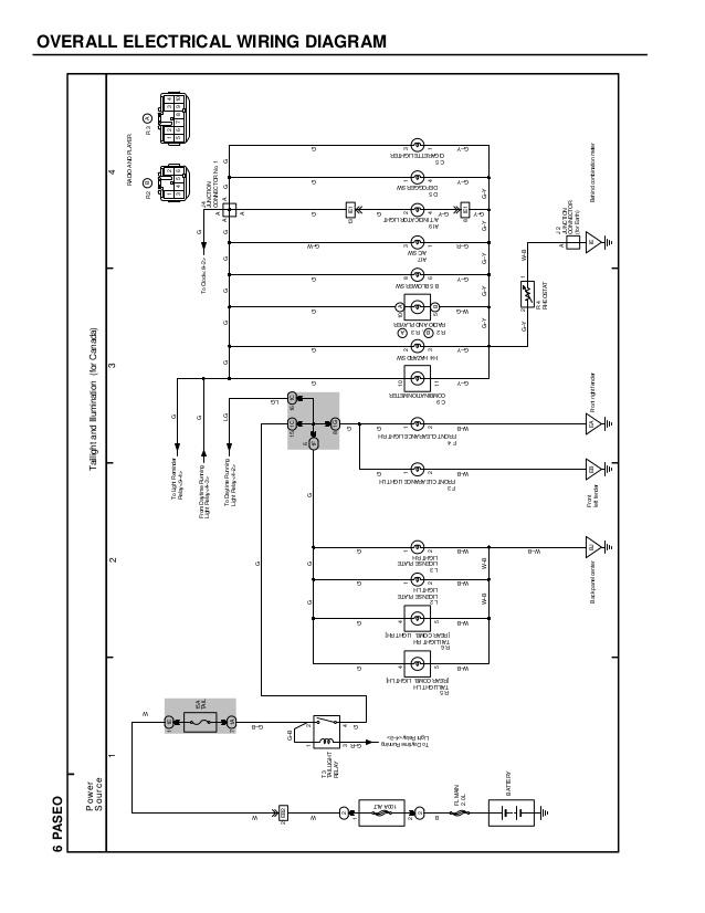 KL_6248] Toyota Paseo Distributor Wiring Free DiagramPhan Sieg Benol Inama Aryon Hyedi Garna Mohammedshrine Librar Wiring 101