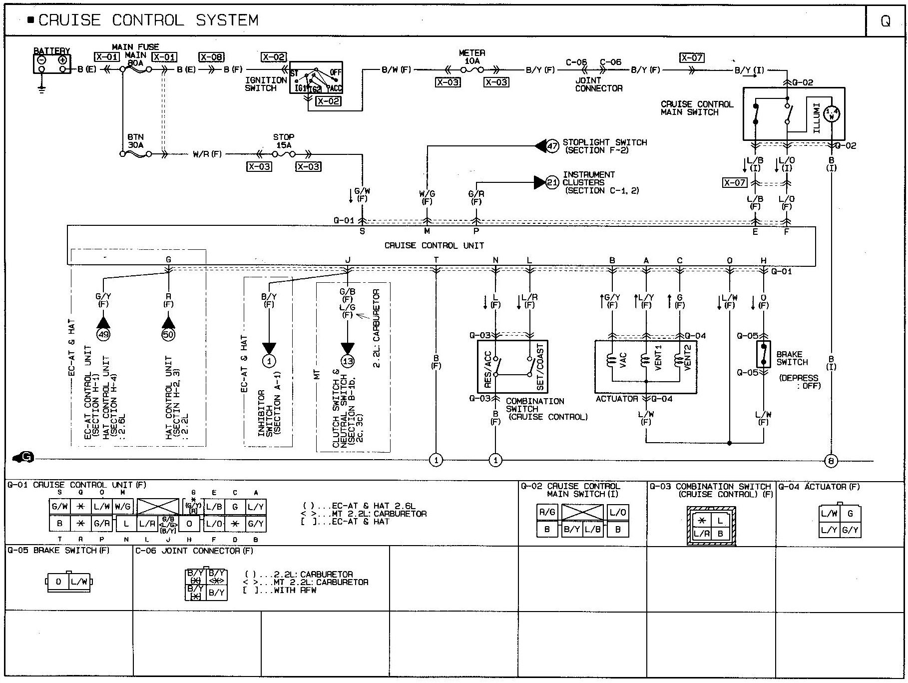 mazda b2600 wiring diagram - wiring diagram for sony stereo system -  1982dodge.ati-loro.jeanjaures37.fr  wiring diagram resource