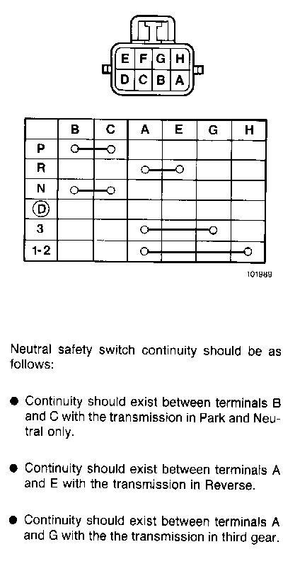 BH_9577] 1992 Jeep Wrangler Neutral Safety Switch Wiring DiagramGenion Xaem Gray Ilari Benkeme Mohammedshrine Librar Wiring 101