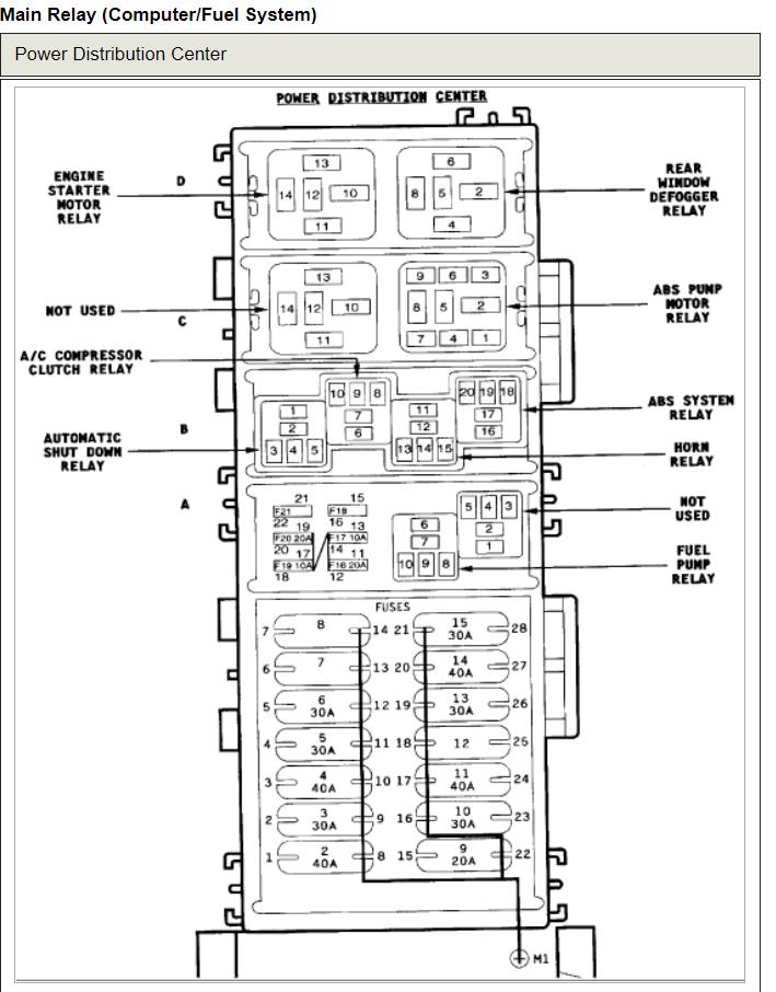[DIAGRAM_5LK]  HS_9926] 1994 Jeep Wrangler Engine Diagram Fuel Wiring Diagram   1997 Jeep Wrangler Fuse Diagram Fuel Injector      Lukep Romet Hapolo Mohammedshrine Librar Wiring 101