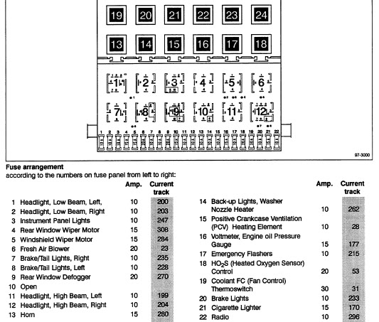 Wondrous Citroen C3 Fuse Box Layout Basic Electronics Wiring Diagram Wiring Cloud Ostrrenstrafr09Org