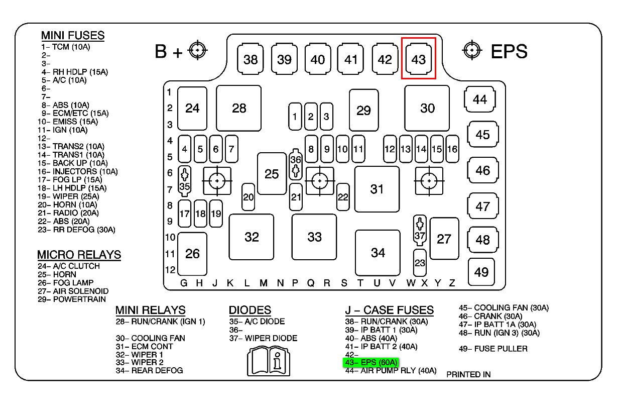 [SCHEMATICS_44OR]  NX_1556] Plymouth Voyager Fuse Diagram On 2004 Pontiac Vibe Fuse Box  Location Download Diagram | 2007 Pontiac Vibe Fuse Box Diagram |  | Ginia Mepta Mohammedshrine Librar Wiring 101