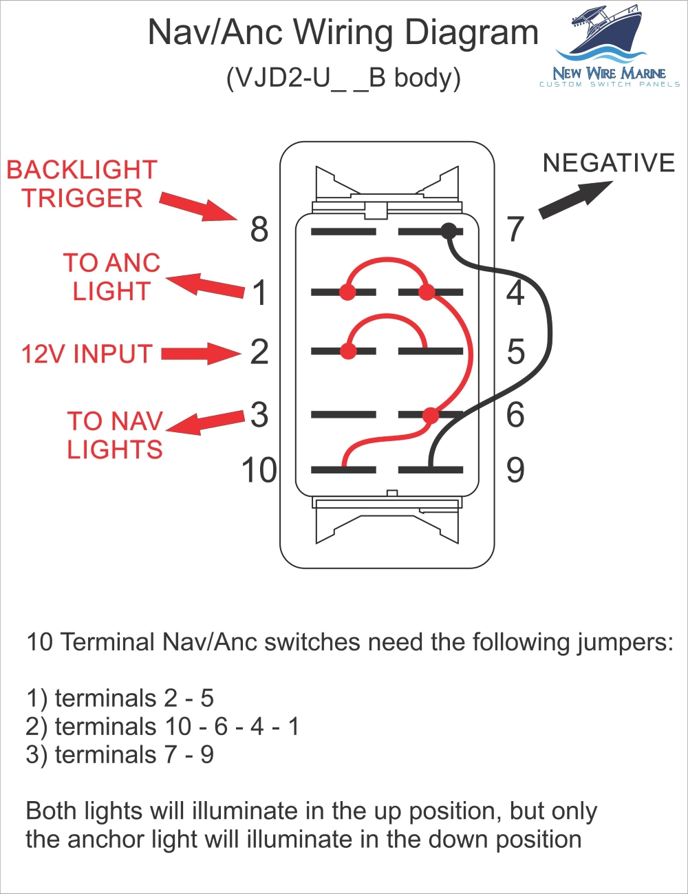 Contura V Switch Wiring Diagram Ford Engine Schematics On Ai 2000 Yenpancane Jeanjaures37 Fr