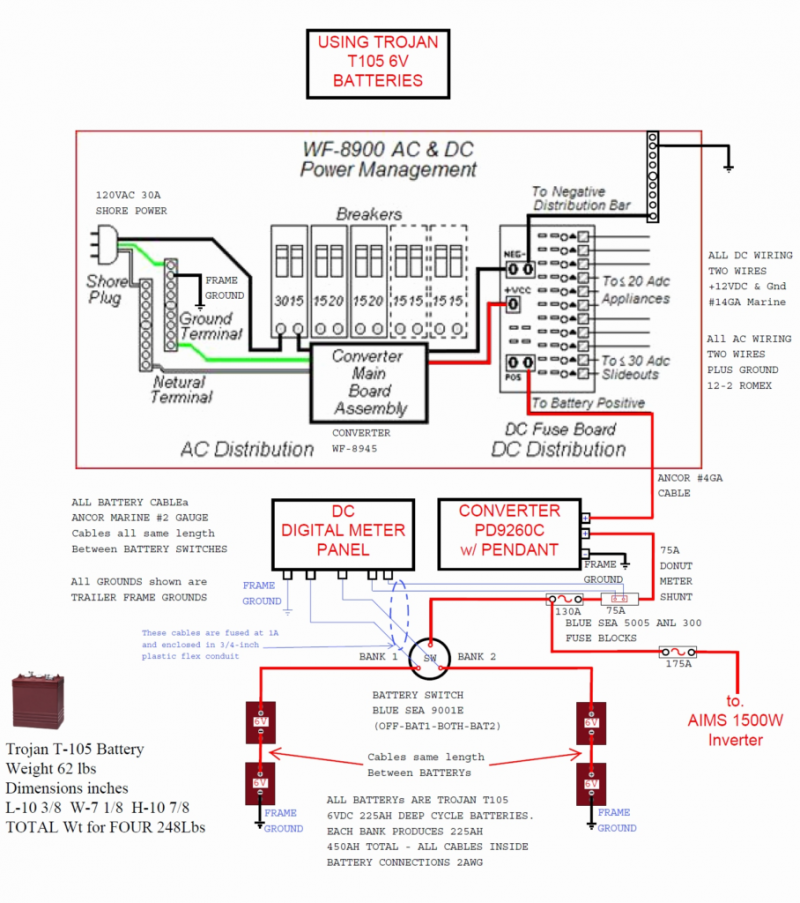 Dutchmen Rv Wiring Harness Diagram - 9007 Hid Wiring Diagram - enginee- diagrams.yenpancane.jeanjaures37.fr   Aerolite Rv Wiring Diagram      Wiring Diagram Resource