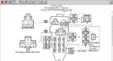 Super 94 Toyota T100 Fuse Box Wiring Diagram Schematics Wiring Cloud Mousmenurrecoveryedborg