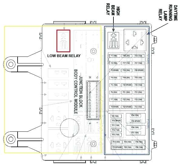06 liberty fuse diagram - wiring diagram for 08 chevy aveo for wiring  diagram schematics  wiring diagram schematics