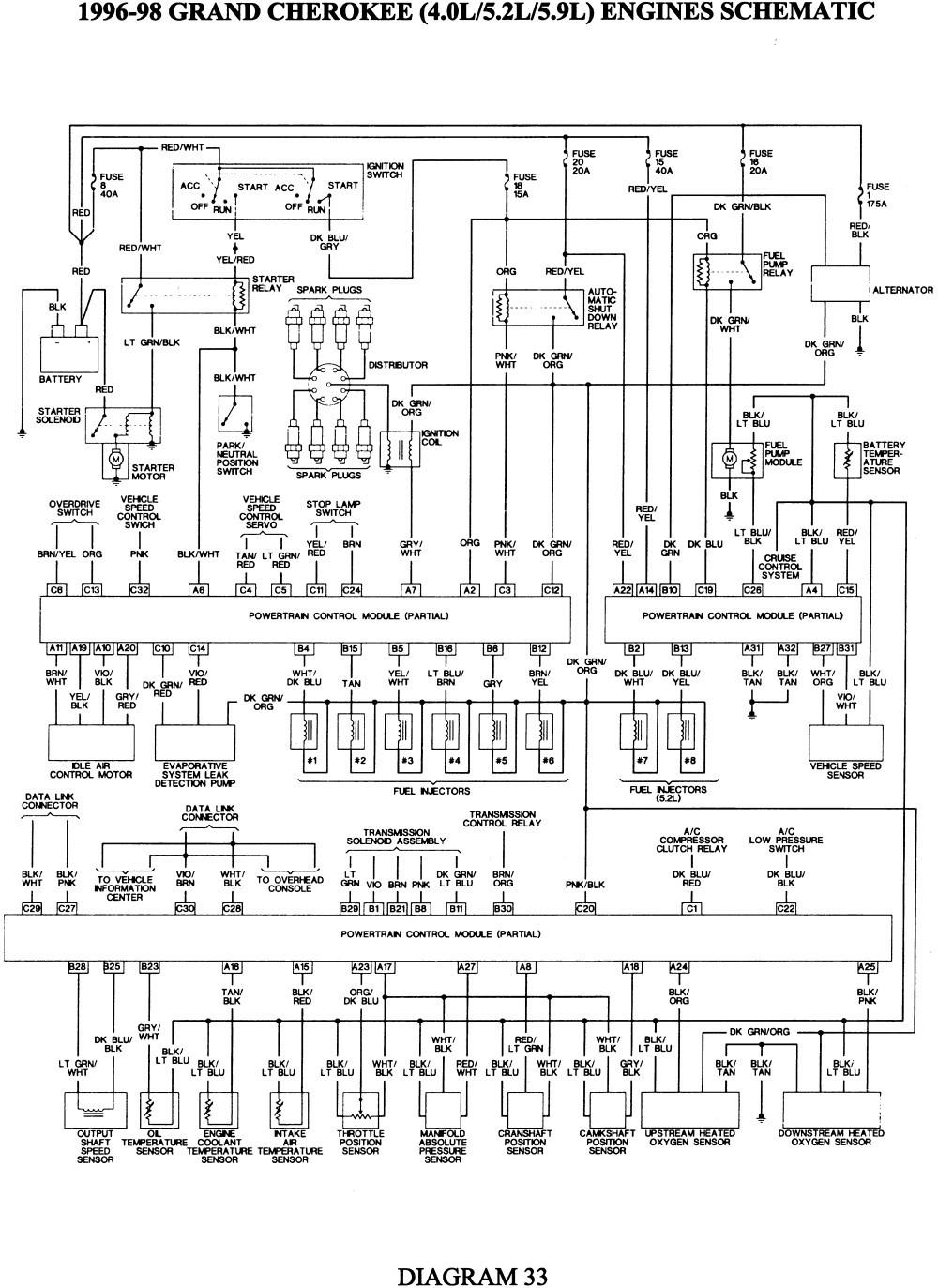 Marvelous Wiring Diagram For 1999 Jeep Cherokee Wiring Diagram Tutorial Wiring Cloud Ostrrenstrafr09Org