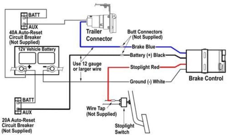 trailer brake box wiring diagram wo 2169  electric trailer brake wiring diagrams electric trailer  electric trailer brake wiring diagrams