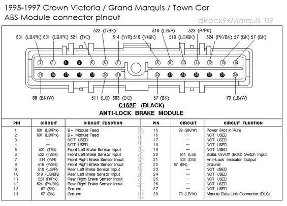 92 Lincoln Town Car Wiring Diagram Wiring Diagram Wait Component B Wait Component B Consorziofiuggiturismo It