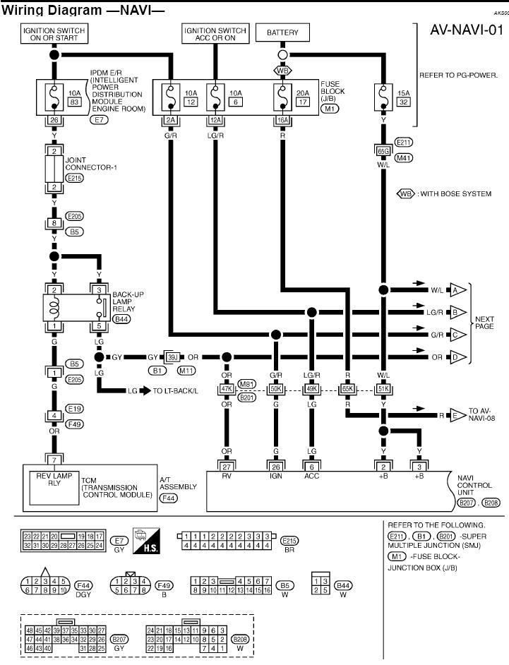 ZS_2823] Fx35 Infiniti Ecu Wiring Diagram Wiring DiagramFrag Kweca Lopla Sianu Lukep Tacle Hopad Hist Licuk Momece Mohammedshrine  Librar Wiring 101