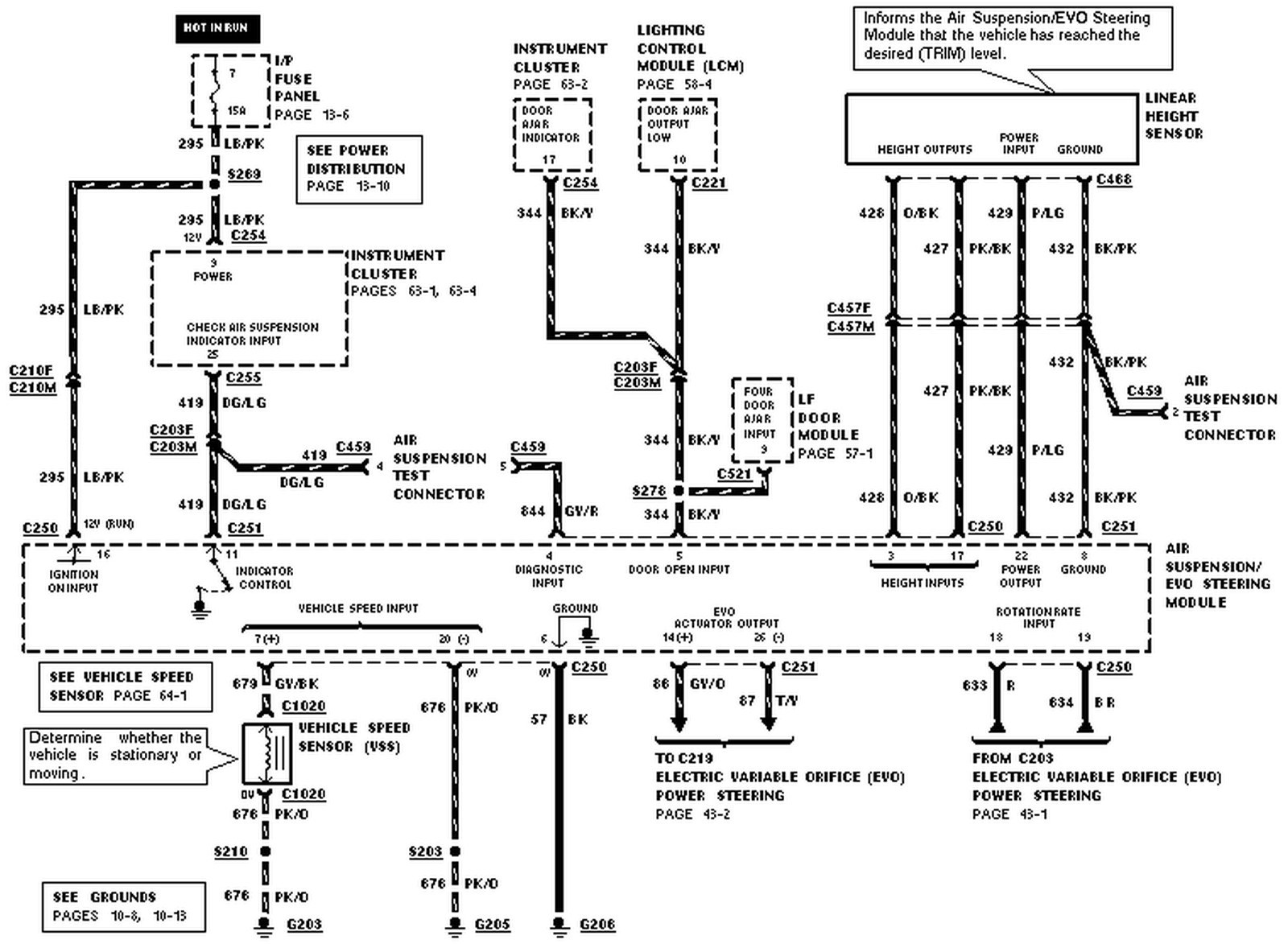 [ZSVE_7041]  GD_7421] Lincoln Town Car Wiring Diagram Furthermore 2003 Lincoln Town Car  Download Diagram | Wiring Diagram For 94 Lincoln Town Car |  | Hylec Plan Xorcede Mohammedshrine Librar Wiring 101