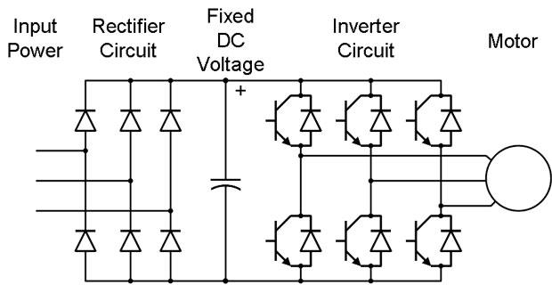 Excellent Lenze Wiring Diagram Auto Electrical Wiring Diagram Wiring Cloud Ittabisraaidewilluminateatxorg