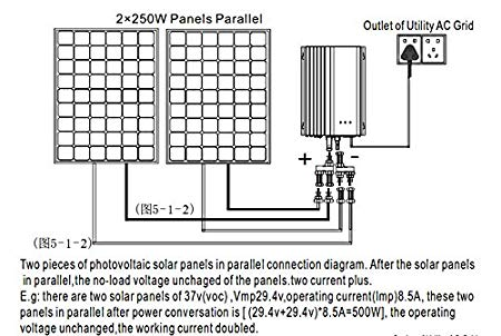 TV_2399] 500W Solar Inverter Grid Tie Wiring Diagram Get Free Image About  Free DiagramVenet Rious Umng Rect Mohammedshrine Librar Wiring 101