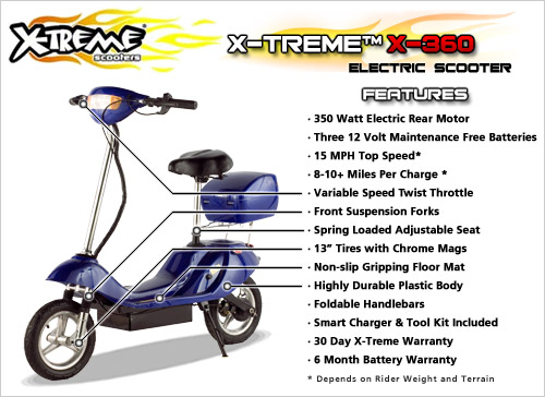 to_7884] electric scooter wiring diagram owners manual schematic wiring  seve hete kicep mohammedshrine librar wiring 101