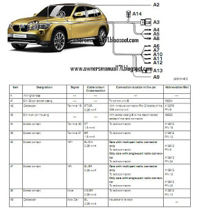 Remarkable Bmw X1 Wiring Diagram Wiring Diagram Mega Wiring Cloud Licukosporaidewilluminateatxorg