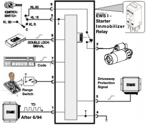 ln_6610] bmw ews wiring diagram 3 schematic wiring  diog ginou pelap elec mohammedshrine librar wiring 101