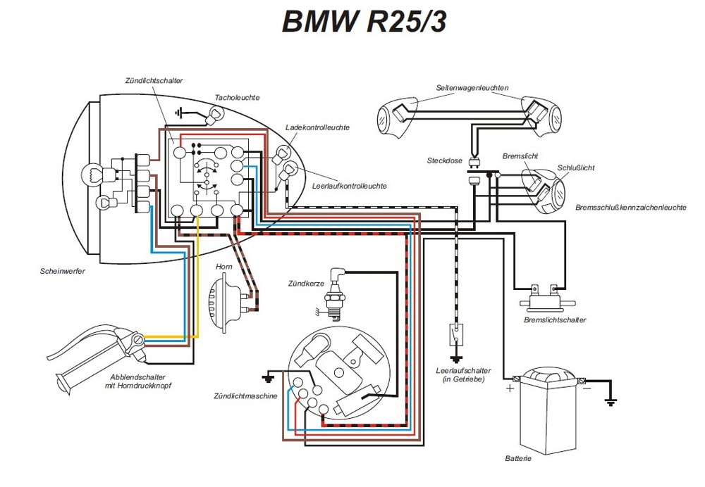 Bmw R51 3 Wiring Diagram - Starter Capacitor Wiring -  impalafuse.wwww.jeanjaures37.fr | Bmw R51 3 Wiring Diagram |  | Wiring Diagram Resource