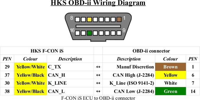 BE_1198] Gm Obd Ii Wiring Diagram Wiring DiagramNekout Eatte Mohammedshrine Librar Wiring 101