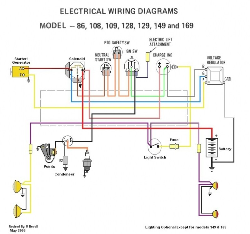 MT_2486] Wiring Diagram For Cub Cadet Tank Download DiagramScata Kapemie Mohammedshrine Librar Wiring 101
