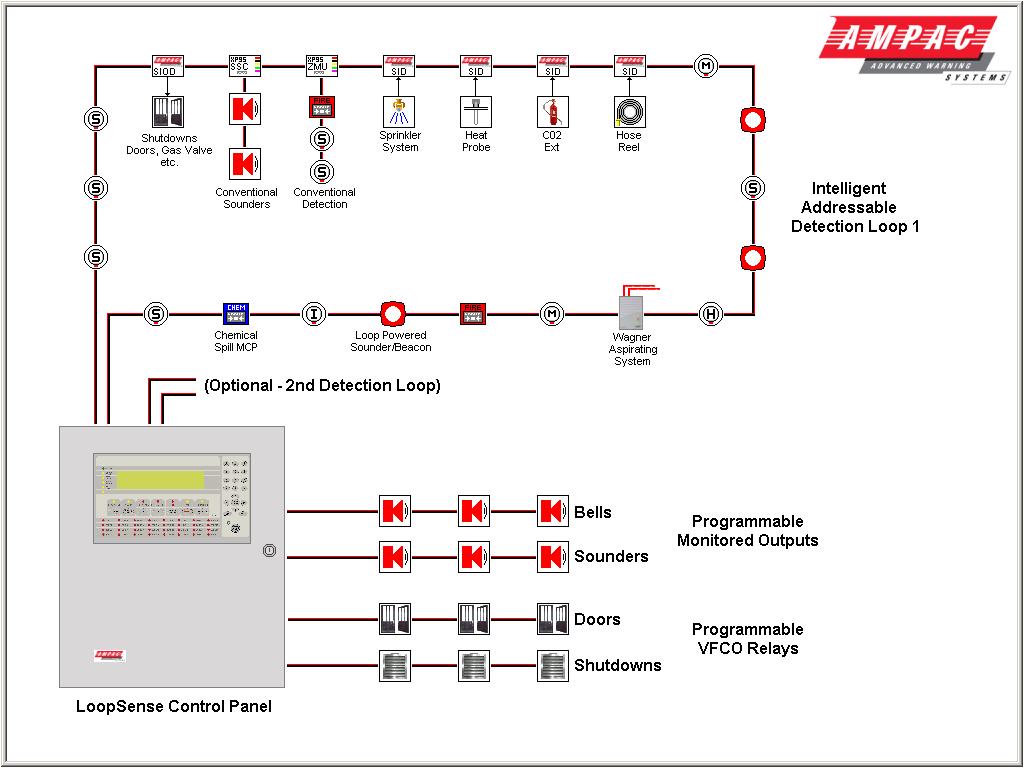 Hy 1027 Fire Alarm Class A Wiring Diagram