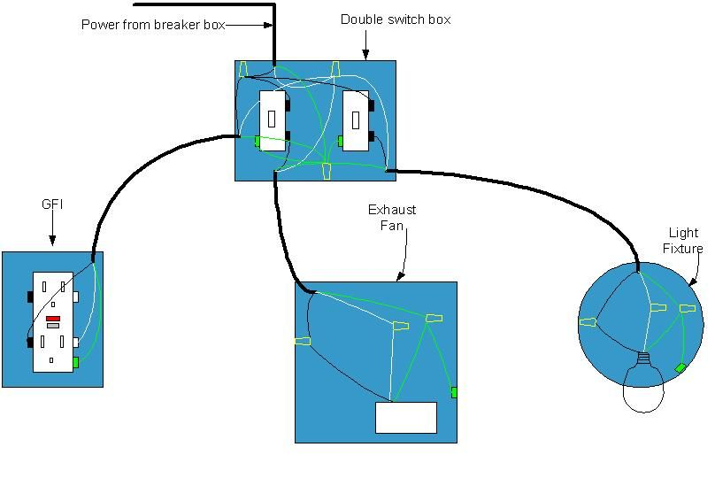 Awesome Electrical Diagram For Bathroom Bathroom Wiring Diagram Ask Me Wiring Cloud Onicaalyptbenolwigegmohammedshrineorg