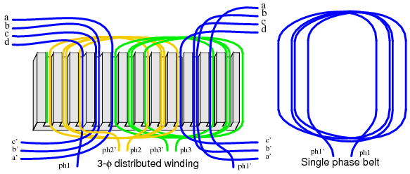 3 Speed Cooler Motor Wiring Diagram from static-resources.imageservice.cloud