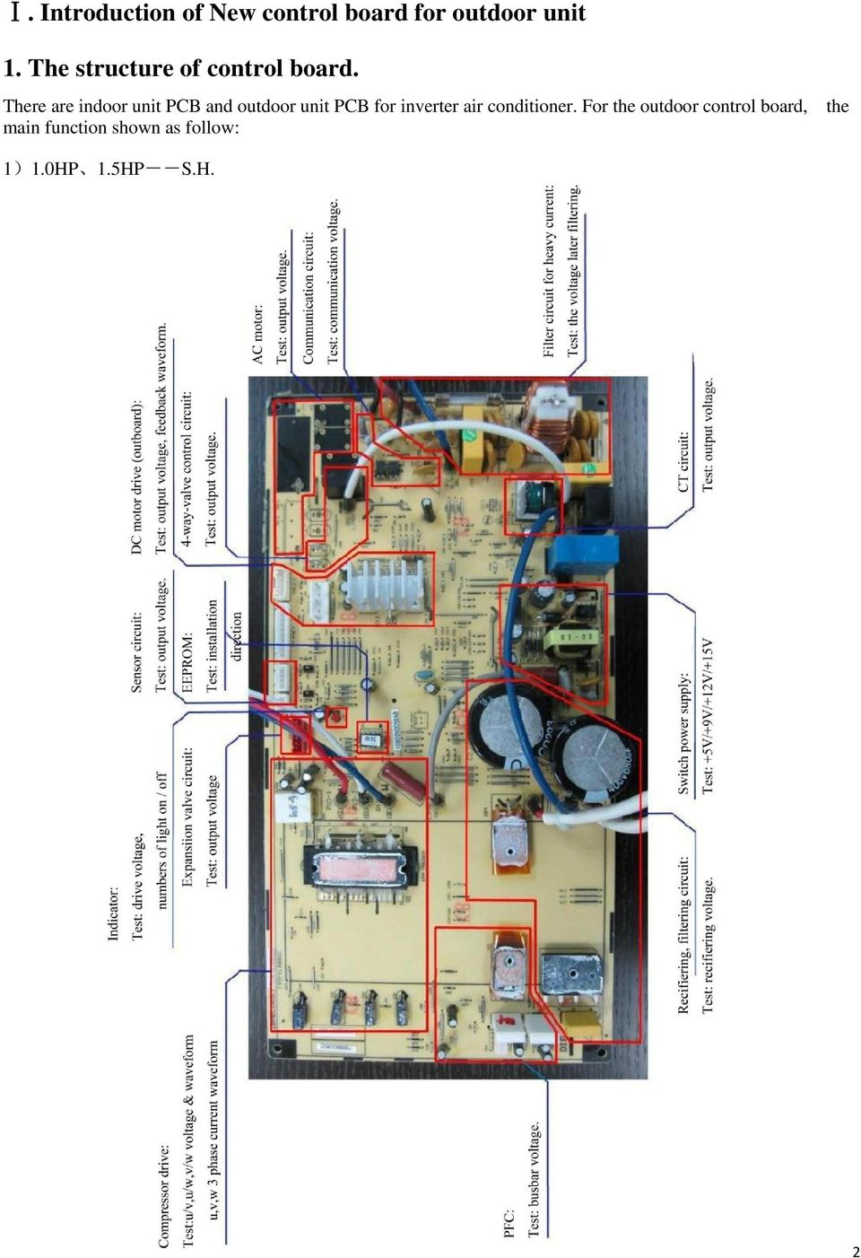 Cool Tcl Air Conditioner Wiring Diagram Basic Electronics Wiring Diagram Wiring Cloud Grayisramohammedshrineorg