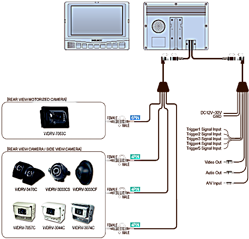 ZS_5542] Backup Camera Wiring Additionally Rear View Camera Wiring Diagram  Free DiagramWww Mohammedshrine Librar Wiring 101