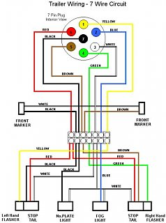 U Haul Trailer Wiring Harness Diagram from static-resources.imageservice.cloud