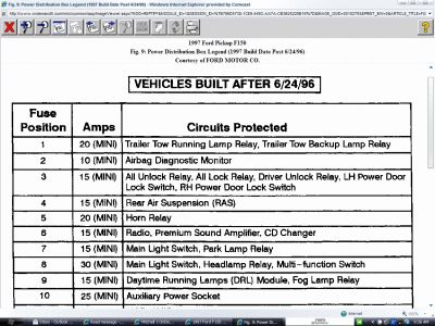 [SCHEMATICS_48DE]  RY_1451] 2001 Ford F150 Fuse Panel Diagram Schematic Wiring | Ford Truck Fuse Box |  | Chim Sheox Mohammedshrine Librar Wiring 101