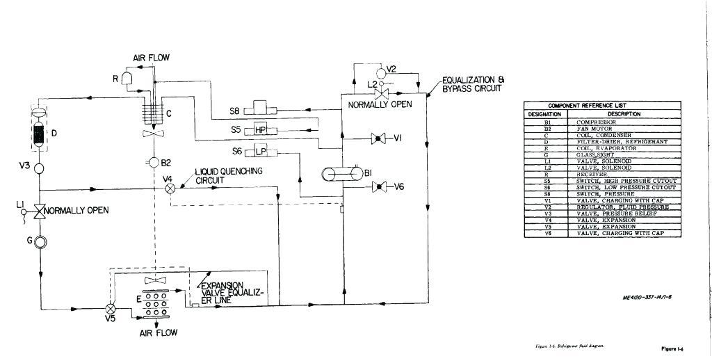 vintage wiring diagrams air conditioning wiring diagram wiring diagram e8  air conditioning wiring diagram