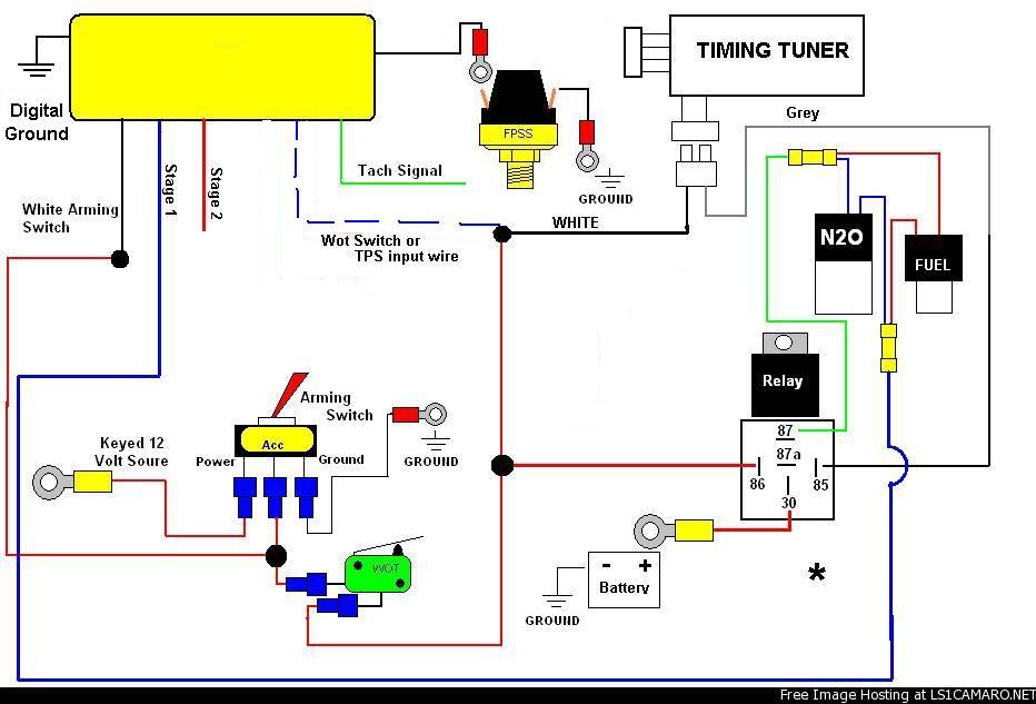 [DVZP_7254]   YA_4062] Nos Wiring Instructions Schematic Wiring | Zex Dry Nitrous Kit Wiring Diagram |  | Xlexi Hendil Mohammedshrine Librar Wiring 101