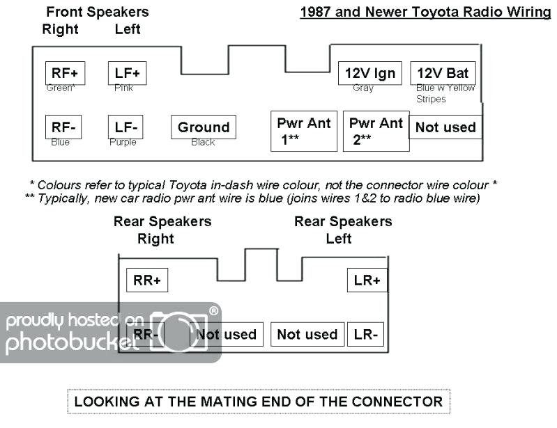 nk_1732] typical car stereo wiring diagram schematic wiring  iosto sapebe mohammedshrine librar wiring 101