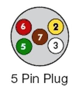 5 Pin Round Trailer Wiring Diagram - 1999 Honda Fuse Box for Wiring Diagram  SchematicsWiring Diagram Schematics