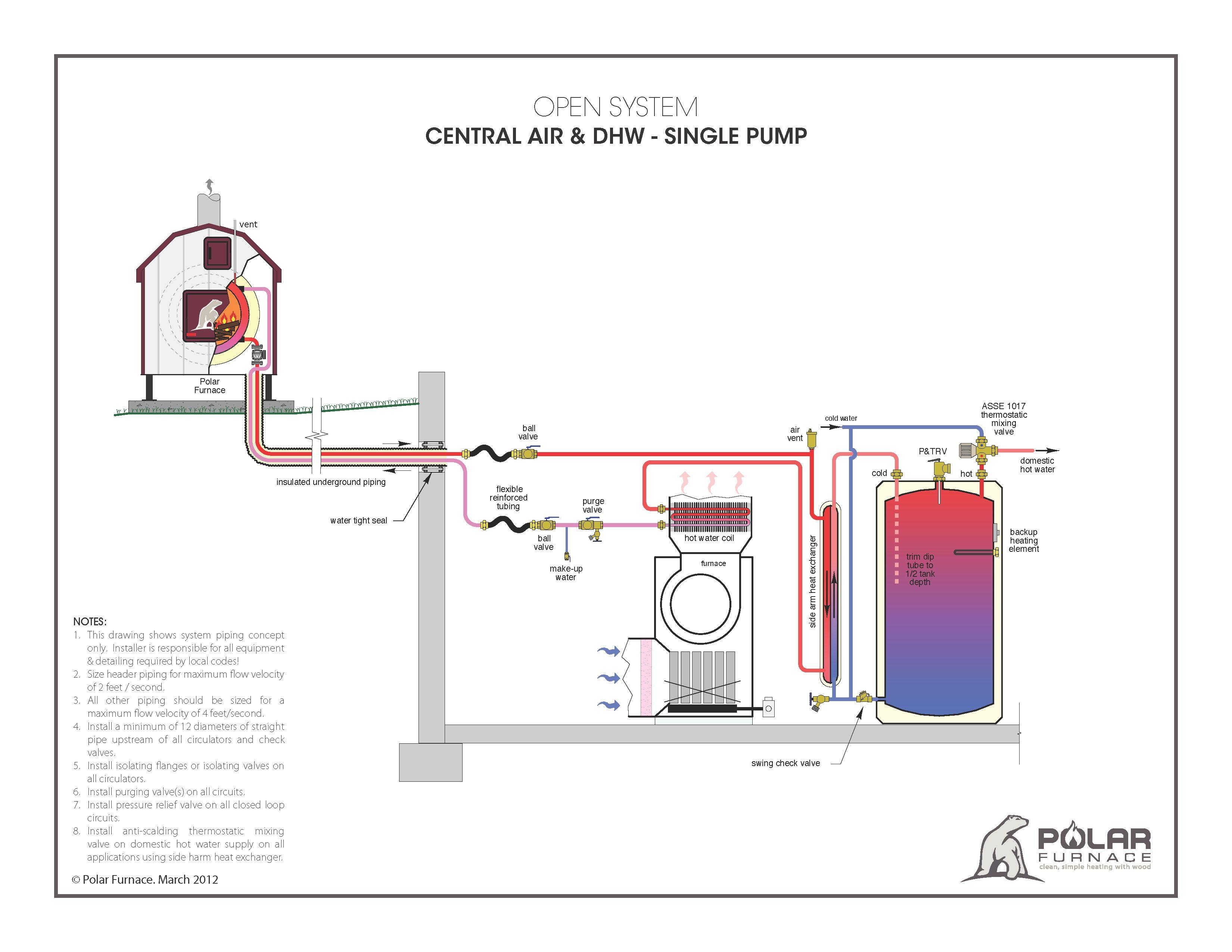 Wood Furnace Schematic - 99 Blazer Abs Wiring Diagram for Wiring Diagram  SchematicsWiring Diagram Schematics