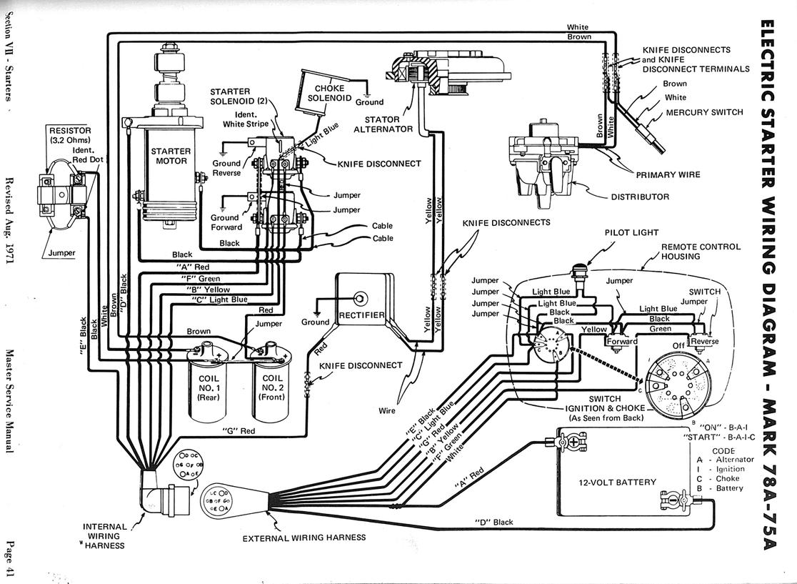XZ_9562] 150 Hp Mercury Outboard Oil Line Diagram Additionally Horn With  Relay Download DiagramHila Aesth Otene Ostr Usly Mohammedshrine Librar Wiring 101