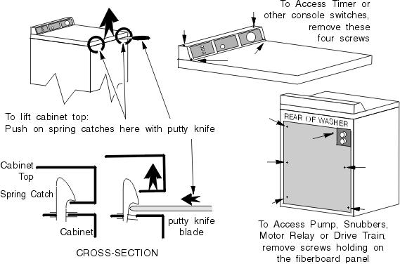 ge washer schematic wiring diagram kv 5459  ge washer electric dryer wiring diagram on ge washer  ge washer electric dryer wiring diagram