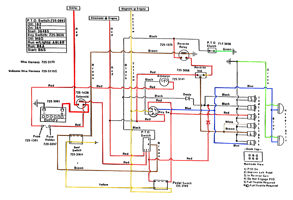 Cub 1450 Pto Switch Wiring Diagram - Honda Vt 1100 Wiring Diagram for Wiring  Diagram SchematicsWiring Diagram Schematics