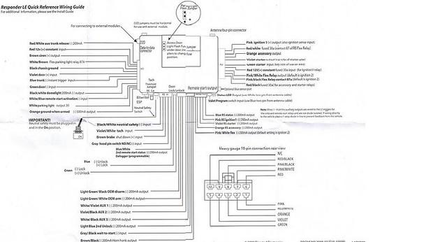 XV_1346] Viper 3305V Wiring Diagram Download DiagramHist Isra Wigeg Mohammedshrine Librar Wiring 101