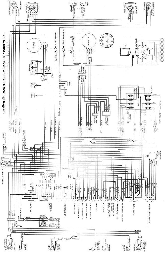 Cool 1972 Jeep Truck Headlight Wiring Basic Electronics Wiring Diagram Wiring Cloud Timewinrebemohammedshrineorg