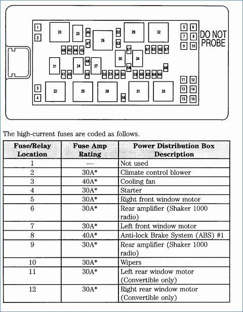 Mustang Fuse Box Data Wiring Diagram Bike Agree Bike Agree Vivarelliauto It