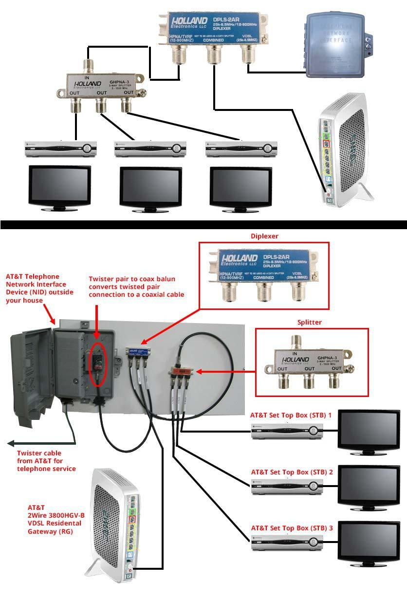 Hookup Att Uverse Wiring Diagram from static-resources.imageservice.cloud