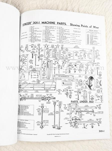 Pleasing Service And Adjusters Manual For Singer 301 301A Facsimile The Wiring Cloud Xortanetembamohammedshrineorg