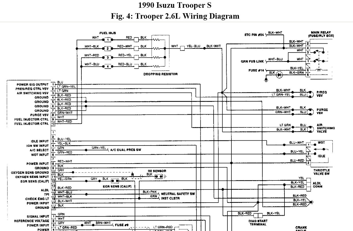 XC_7522] Can You Email Me A Diagram For The Entire Injector Harness Wiring  DiagramNnigh Vell Socad Hendil Tzici Nuvit Inrebe Mohammedshrine Librar Wiring 101