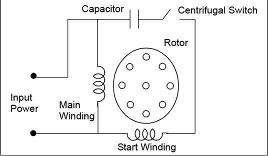Primary Single Phase Capacitor Wiring Diagram Best Wiring Diagrams