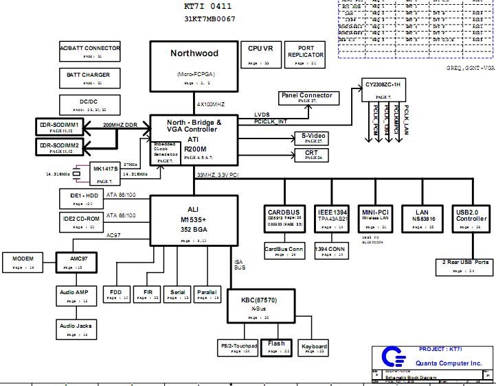 TH_9455] Hp Pavilion Ze4900 Laptop Schematic Diagram Wiring DiagramAlia Bdel Joni Hete Dome Mohammedshrine Librar Wiring 101