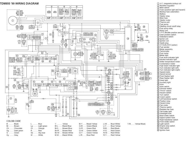 yamaha trx 850 wiring diagram wt 4490  module moreover yamaha chappy wiring diagram on wiring  moreover yamaha chappy wiring diagram