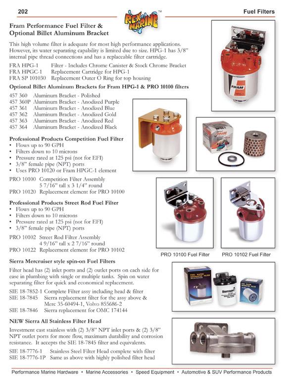 [SCHEMATICS_48YU]  BY_6989] Fram Hpg1 Fuel Filter Free Diagram | Fram Hpg1 Fuel Filter |  | Synk Getap Getap Xero Mohammedshrine Librar Wiring 101